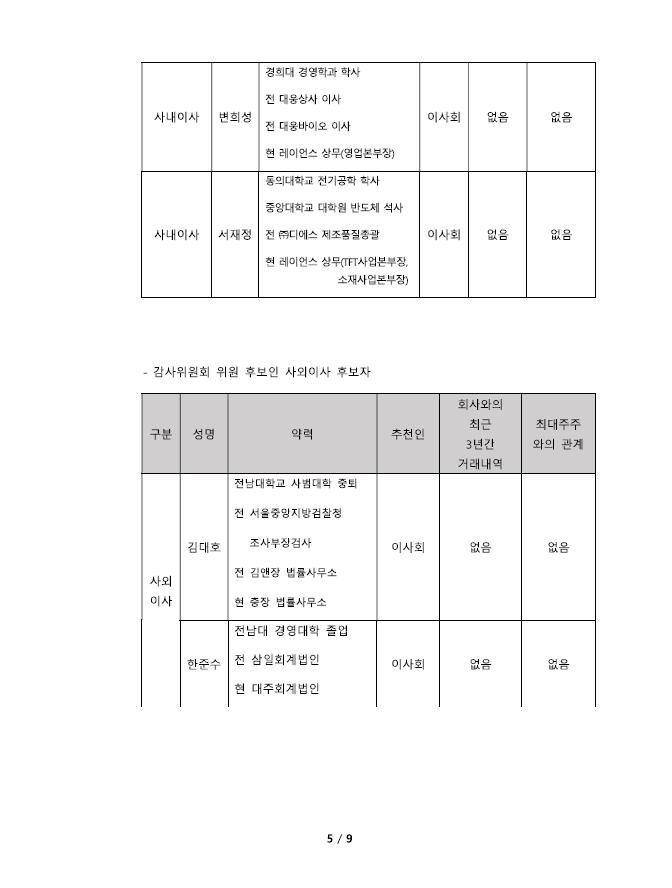 제6기 정기주주총회 소집통지서_5.PNG